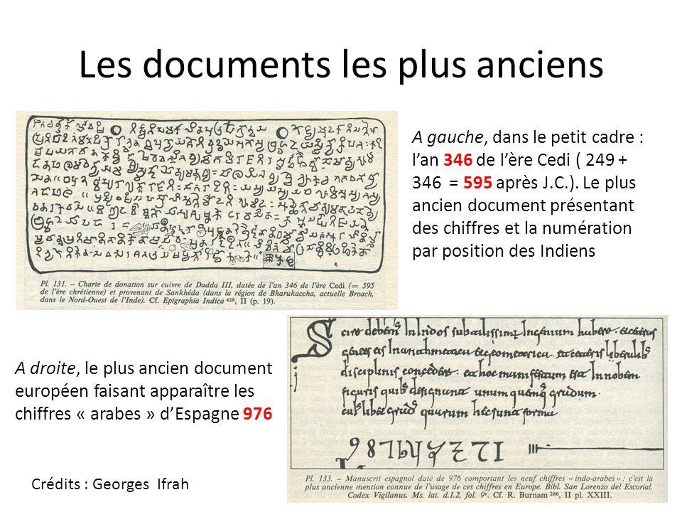 Les documents les plus anciens