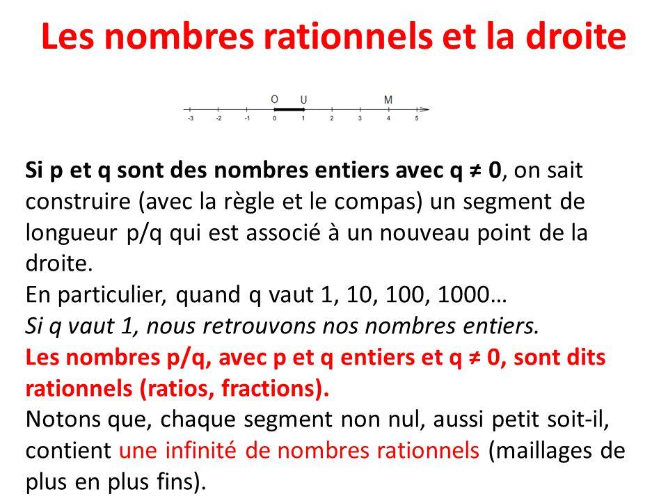 Les nombres rationnels et la droite