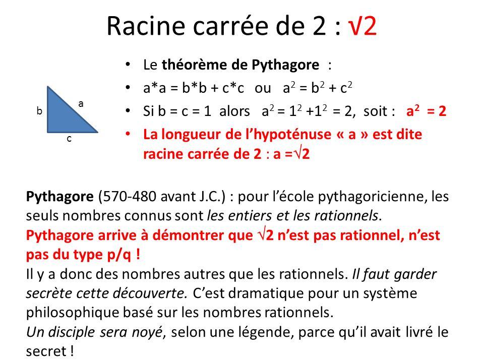 Racine carrée de 2 : √2 Le théorème de Pythagore :