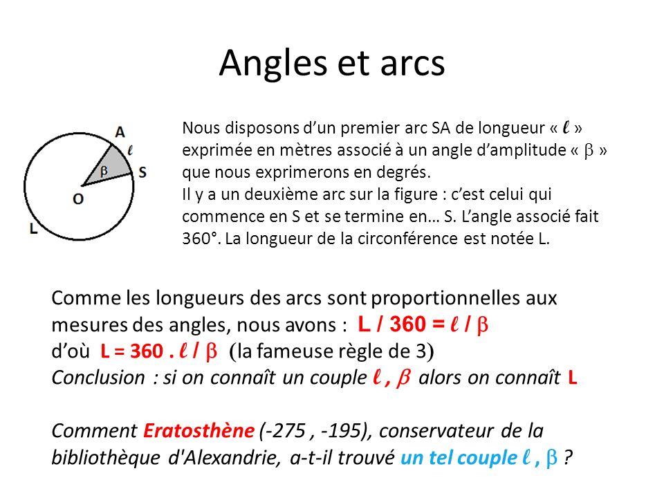 Angles et arcs