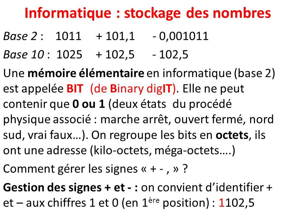 Informatique : stockage des nombres