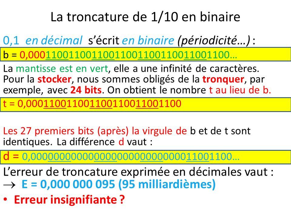 La troncature de 1/10 en binaire
