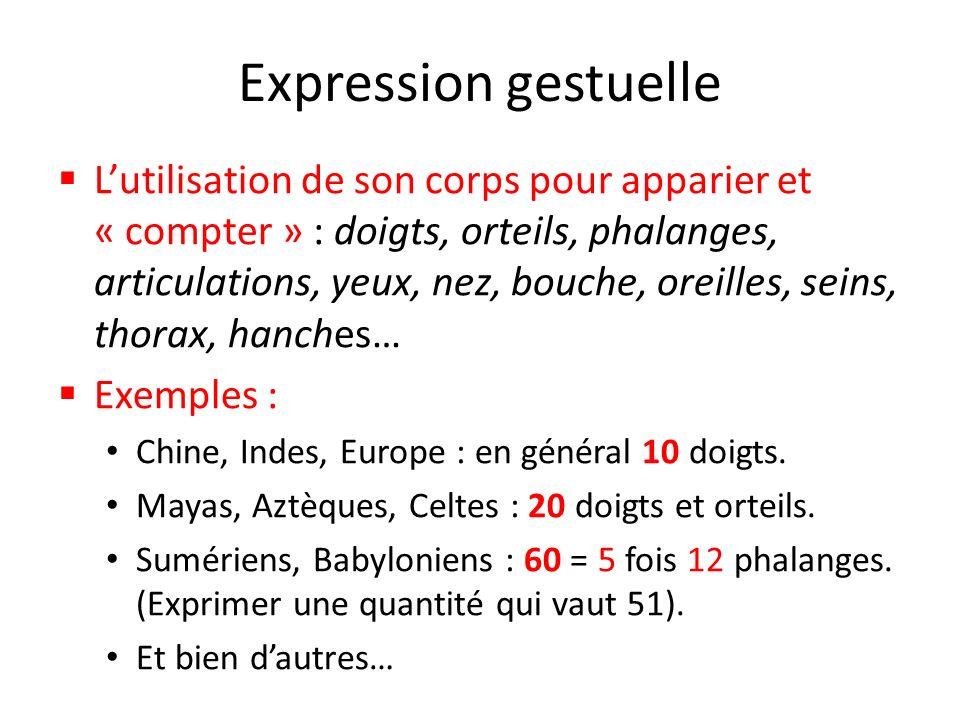 Expression gestuelle