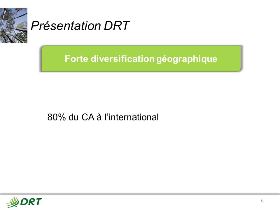 Forte diversification géographique