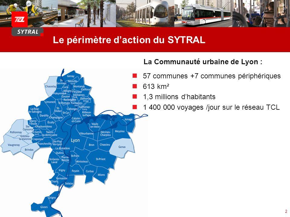 Le périmètre d'action du SYTRAL