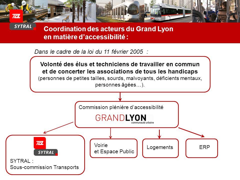 Coordination des acteurs du Grand Lyon en matière d'accessibilité :