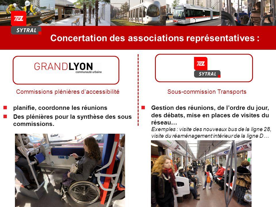 Concertation des associations représentatives :