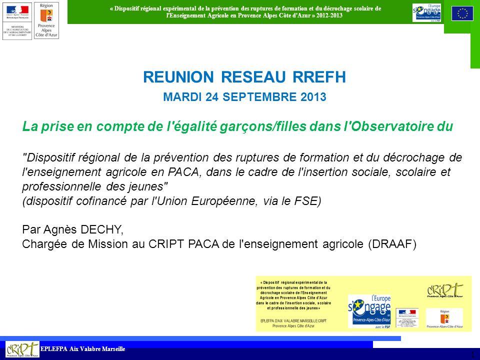 REUNION RESEAU RREFH MARDI 24 SEPTEMBRE 2013. La prise en compte de l égalité garçons/filles dans l Observatoire du.