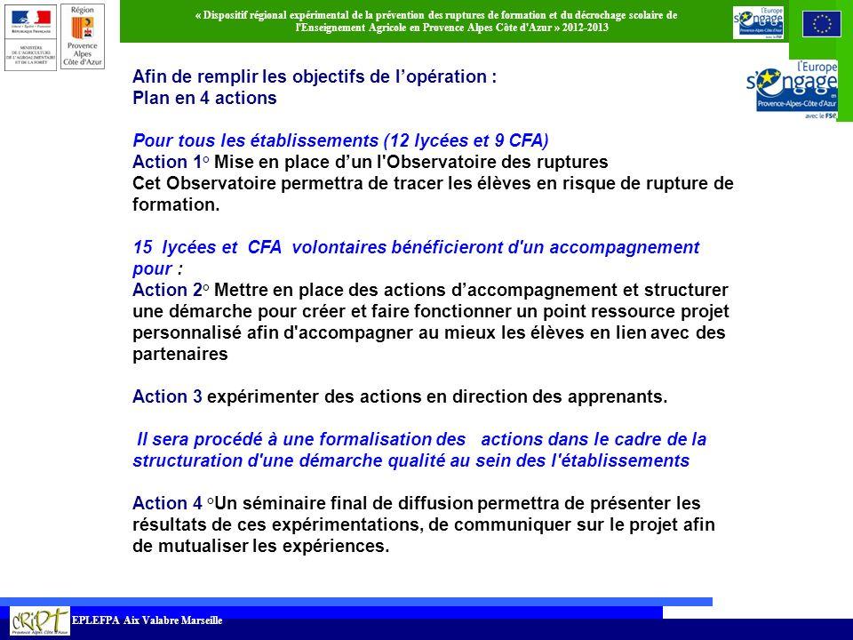 Afin de remplir les objectifs de l'opération : Plan en 4 actions
