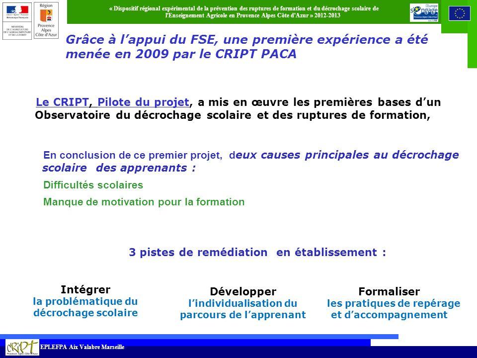 Grâce à l'appui du FSE, une première expérience a été menée en 2009 par le CRIPT PACA