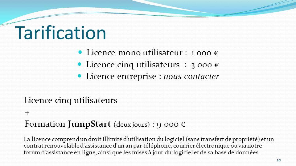 Tarification Licence mono utilisateur : 1 000 €