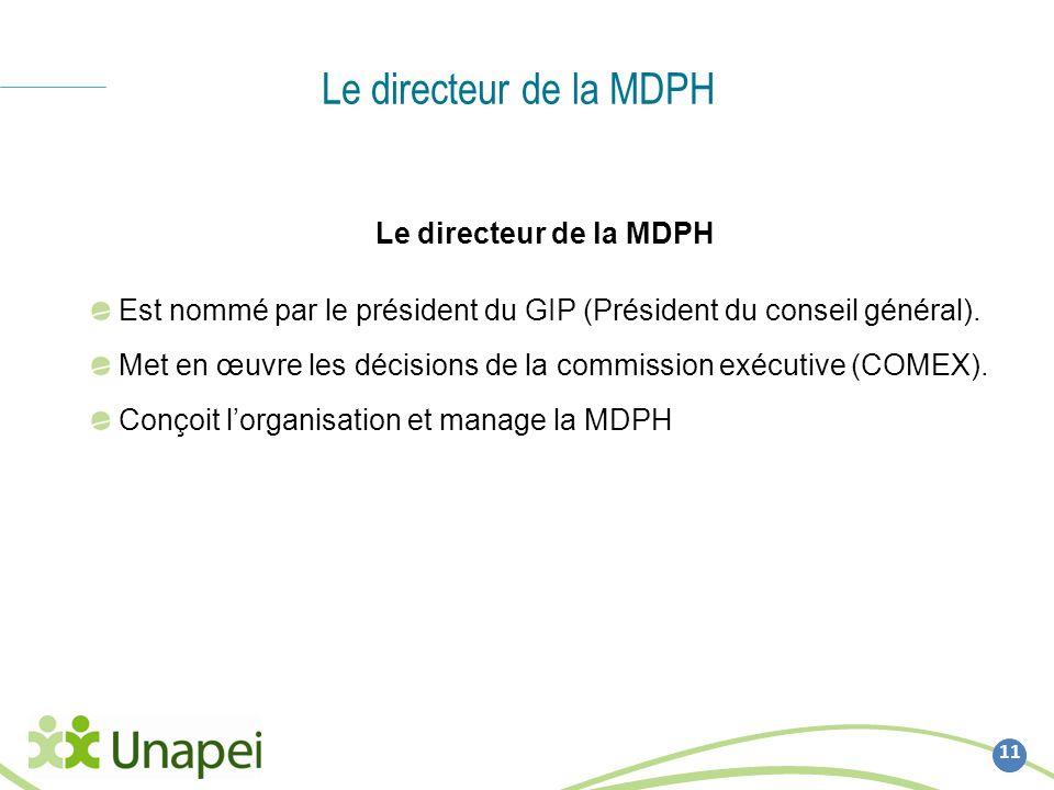 Le directeur de la MDPH Le directeur de la MDPH