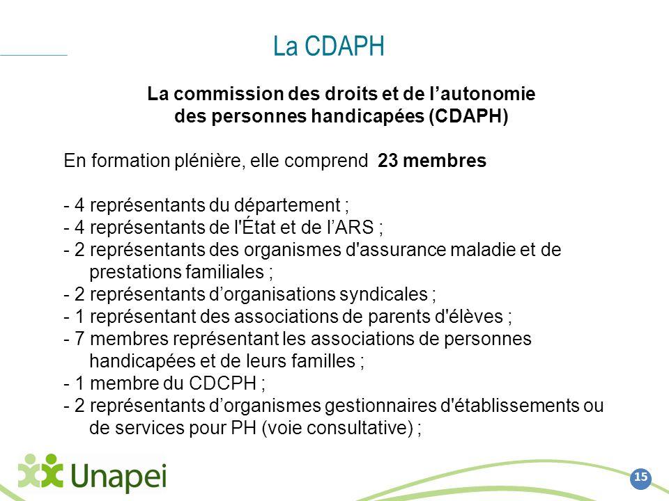 La CDAPH La commission des droits et de l'autonomie