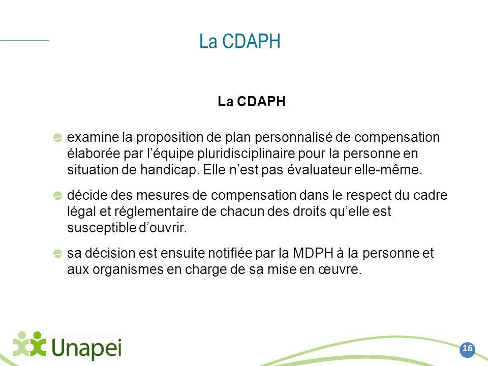 La CDAPH La CDAPH.