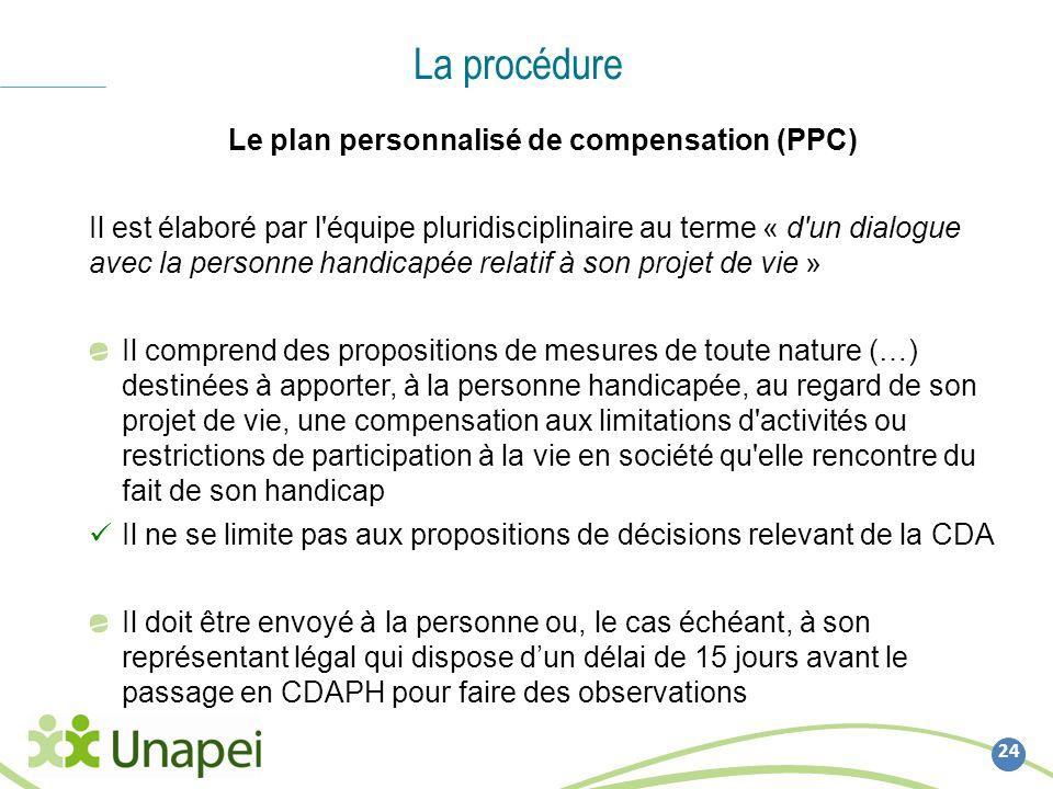 Le plan personnalisé de compensation (PPC)