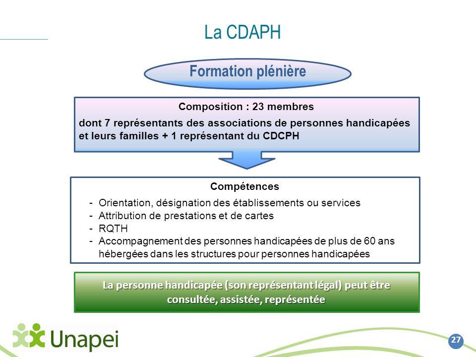 La CDAPH Formation plénière
