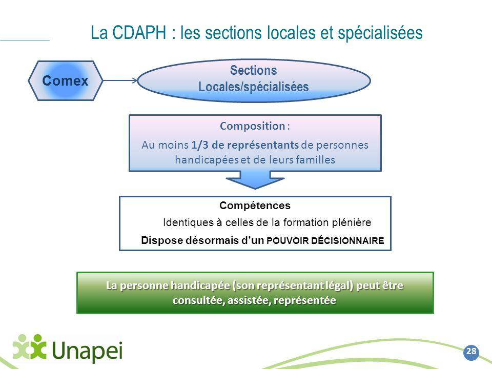Locales/spécialisées