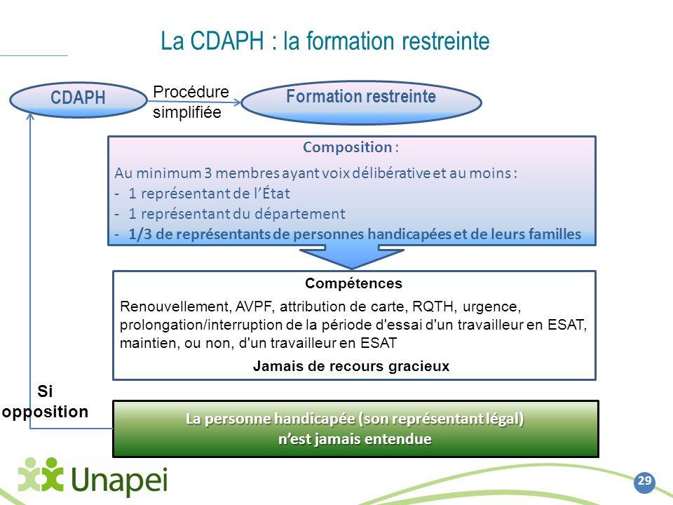 La CDAPH : la formation restreinte