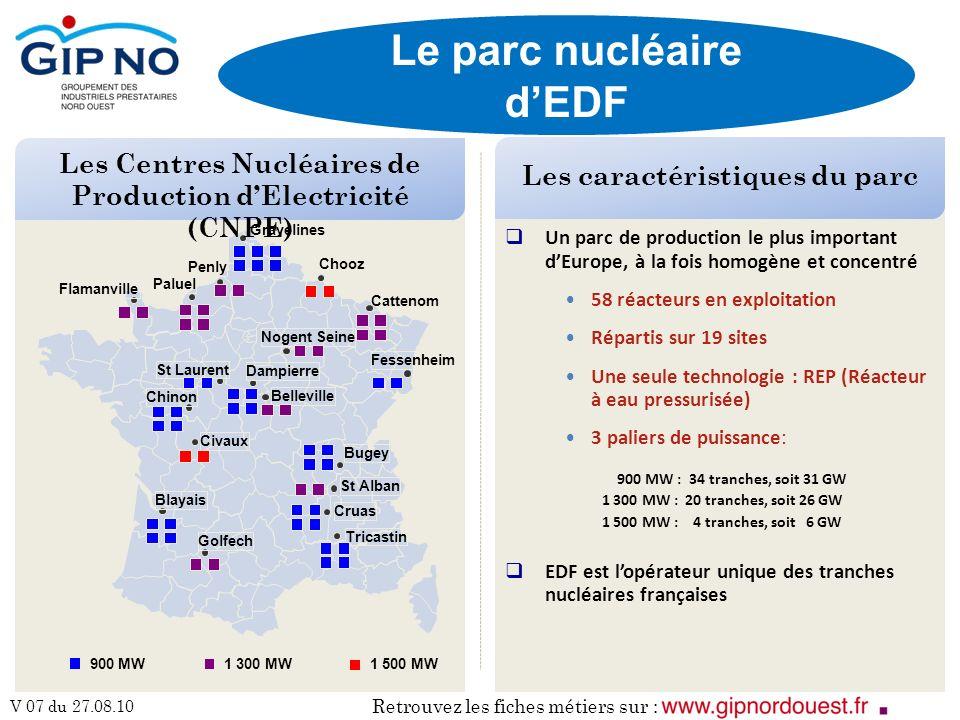 Le parc nucléaire d'EDF