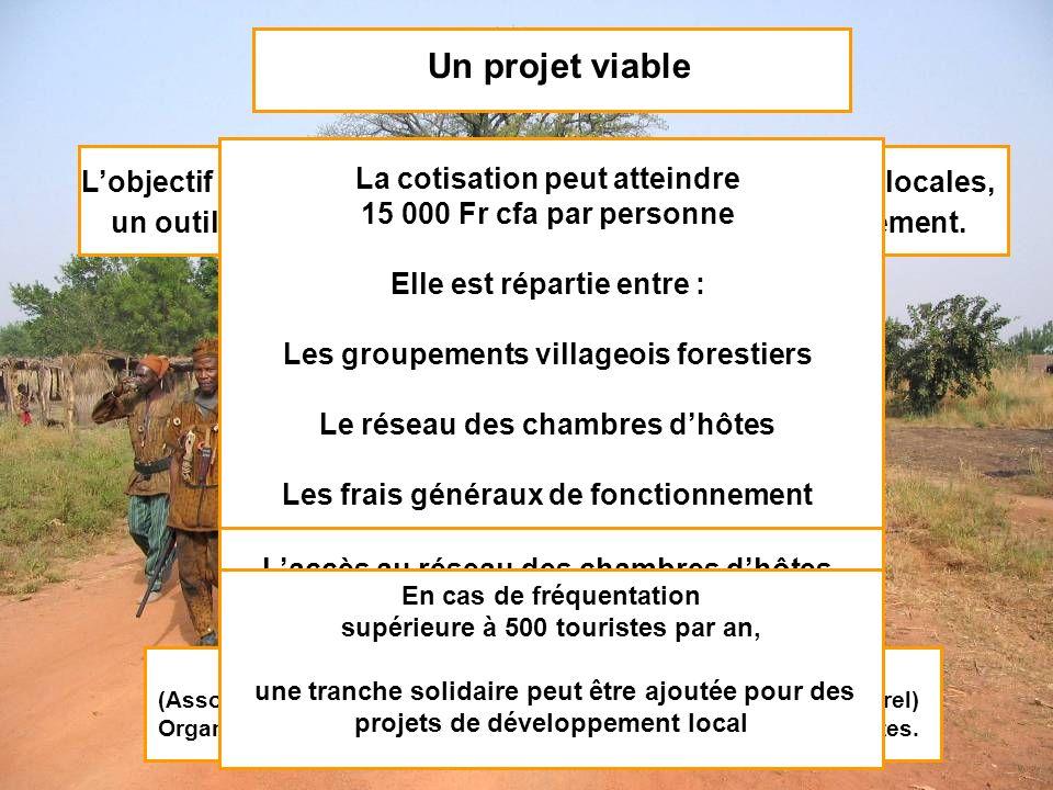 Un projet viable L'entretien annuel des sentiers est estimé à 2.500.000 Fr cfa.
