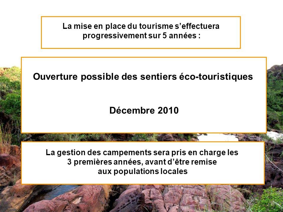 Ouverture possible des sentiers éco-touristiques Décembre 2010