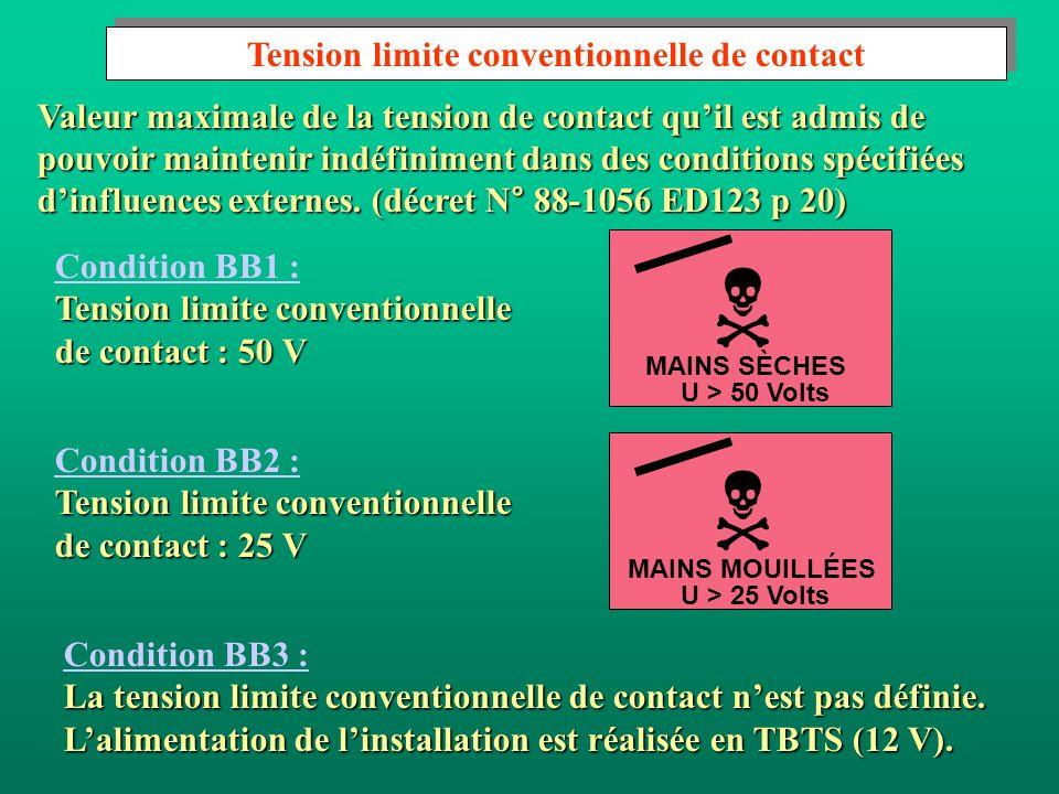 Tension limite conventionnelle de contact