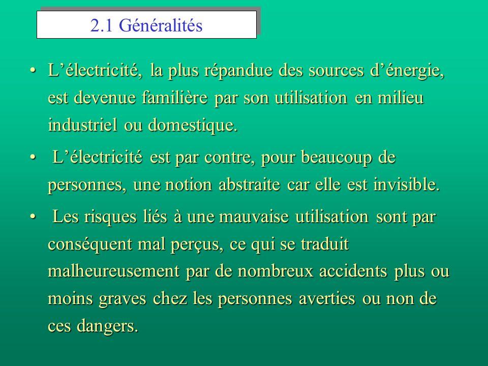 2.1 Généralités