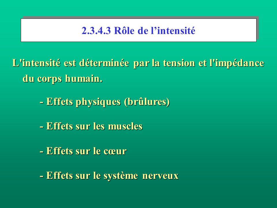 2.3.4.3 Rôle de l'intensité L intensité est déterminée par la tension et l impédance du corps humain.