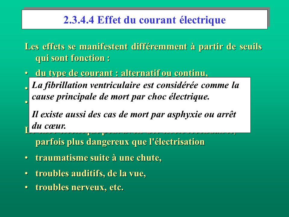 2.3.4.4 Effet du courant électrique