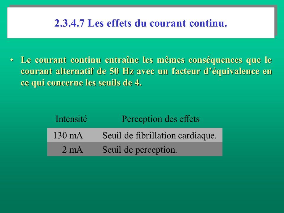 2.3.4.7 Les effets du courant continu.