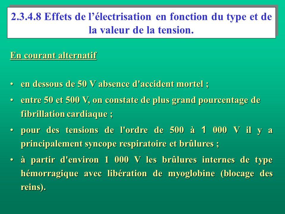 2.3.4.8 Effets de l'électrisation en fonction du type et de la valeur de la tension.