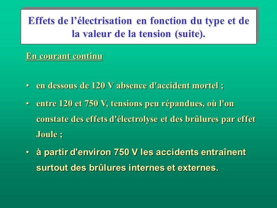 Effets de l'électrisation en fonction du type et de la valeur de la tension (suite).