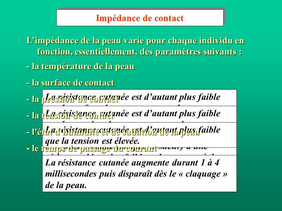 Impédance de contact L'impédance de la peau varie pour chaque individu en fonction, essentiellement, des paramètres suivants :