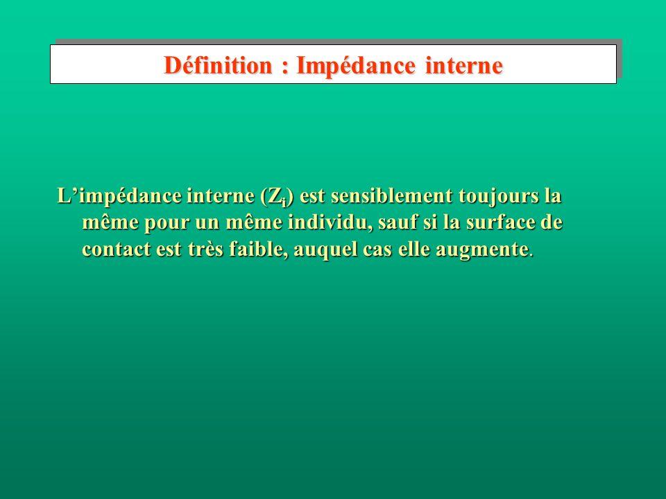 Définition : Impédance interne