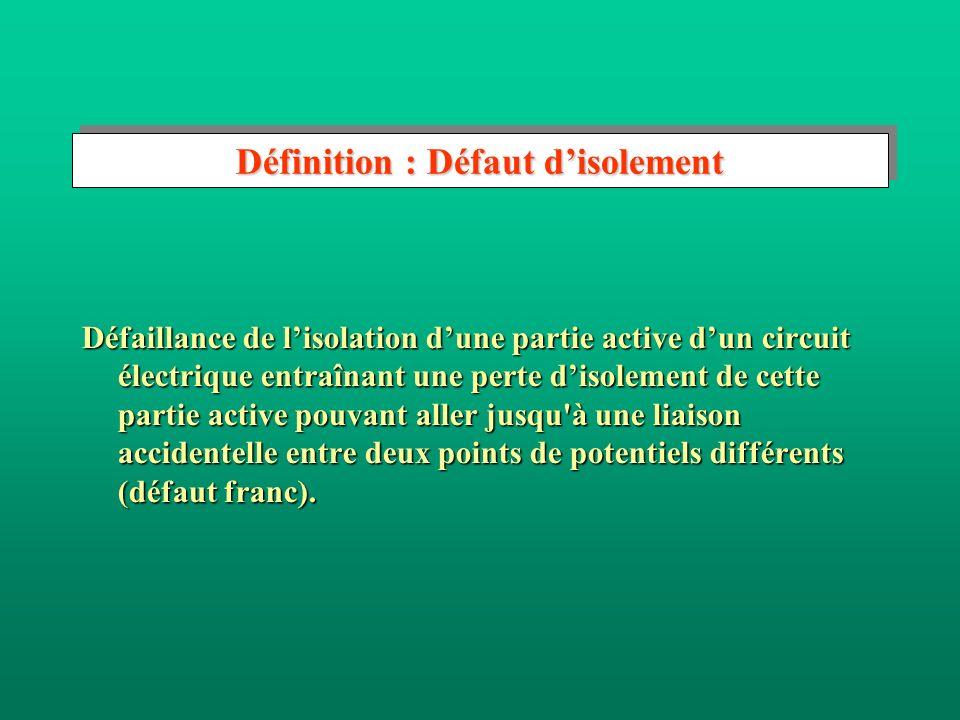 Définition : Défaut d'isolement