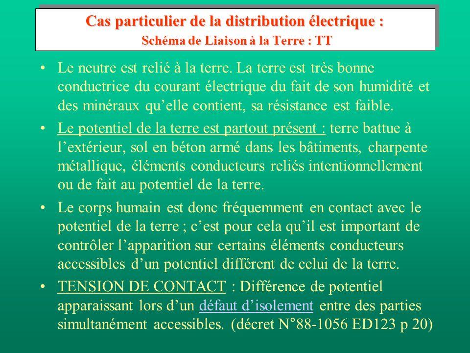 Cas particulier de la distribution électrique : Schéma de Liaison à la Terre : TT