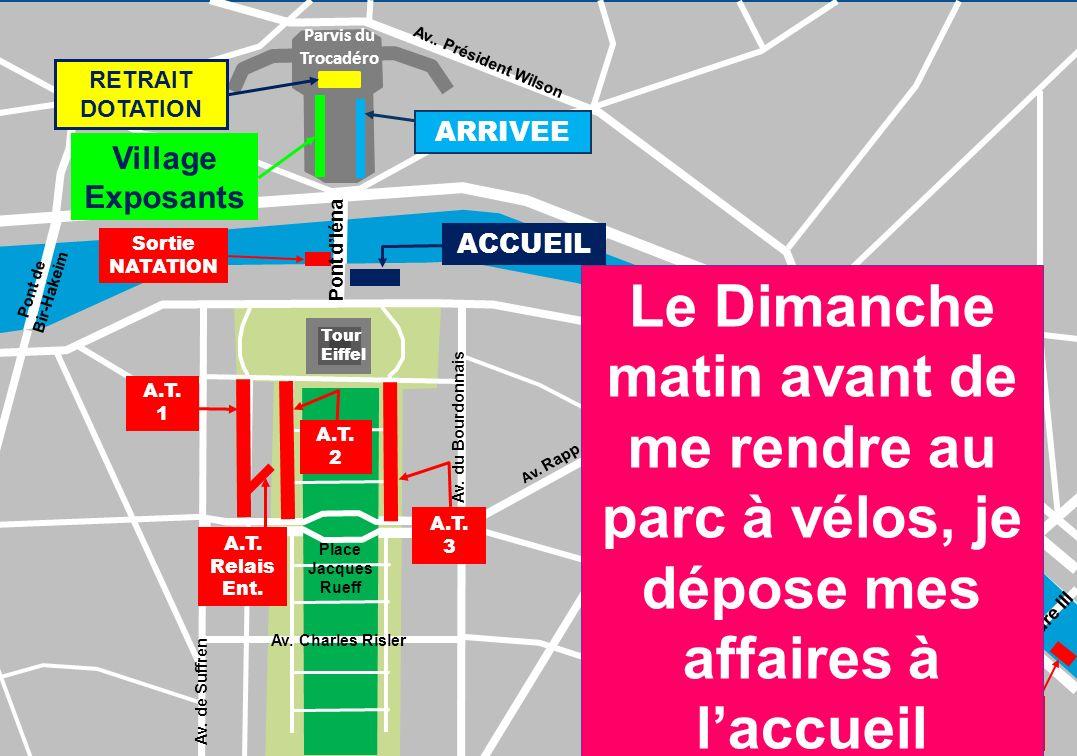 880 m Tour. Eiffel. Parvis du Trocadéro. Pont de l'Alma. Pont de. Bir-Hakeim. Pont des Invalides.