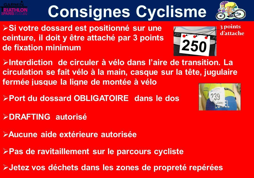 Consignes Cyclisme Si votre dossard est positionné sur une ceinture, il doit y être attaché par 3 points de fixation minimum.