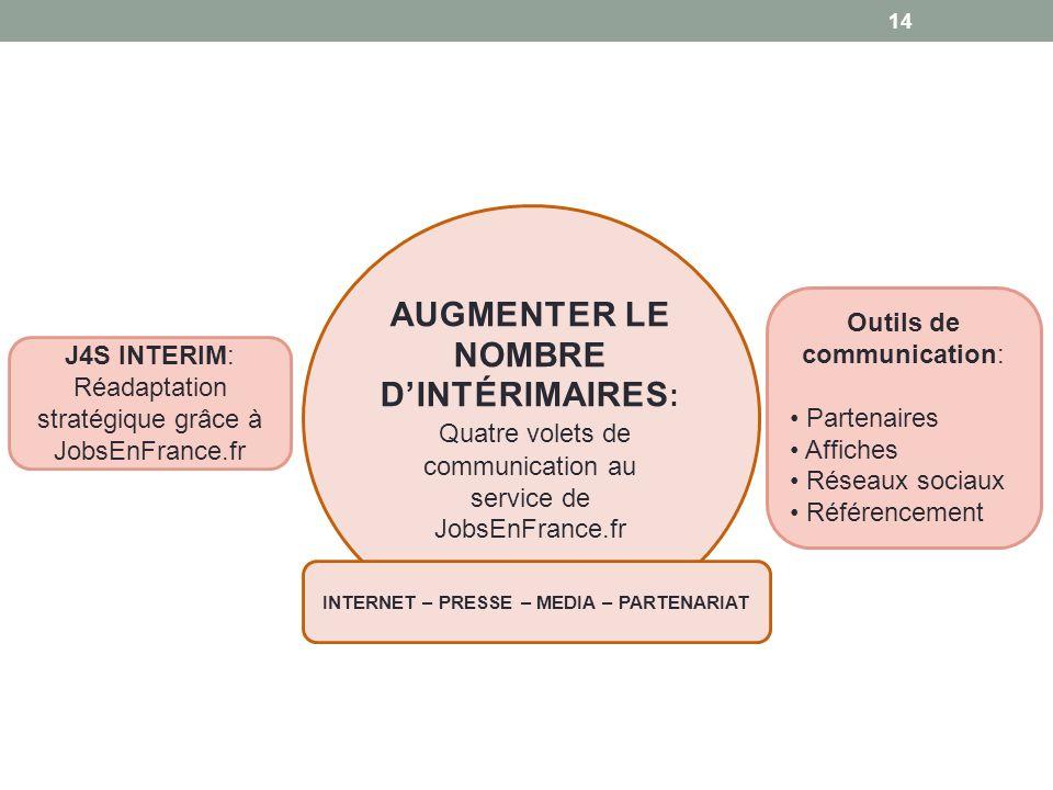 AUGMENTER LE NOMBRE D'INTÉRIMAIRES: