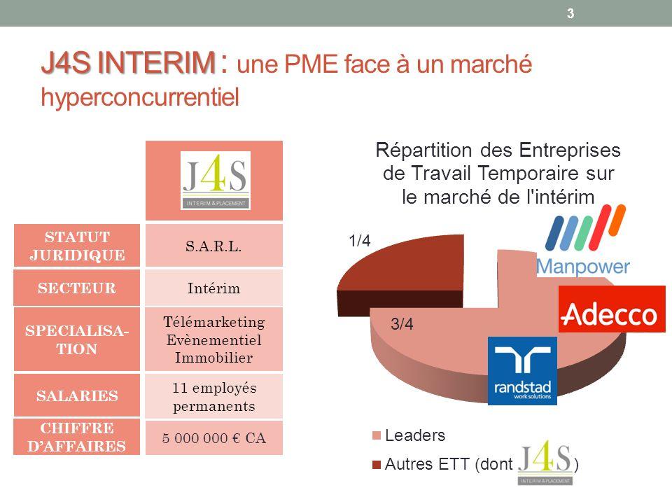 J4S INTERIM : une PME face à un marché hyperconcurrentiel