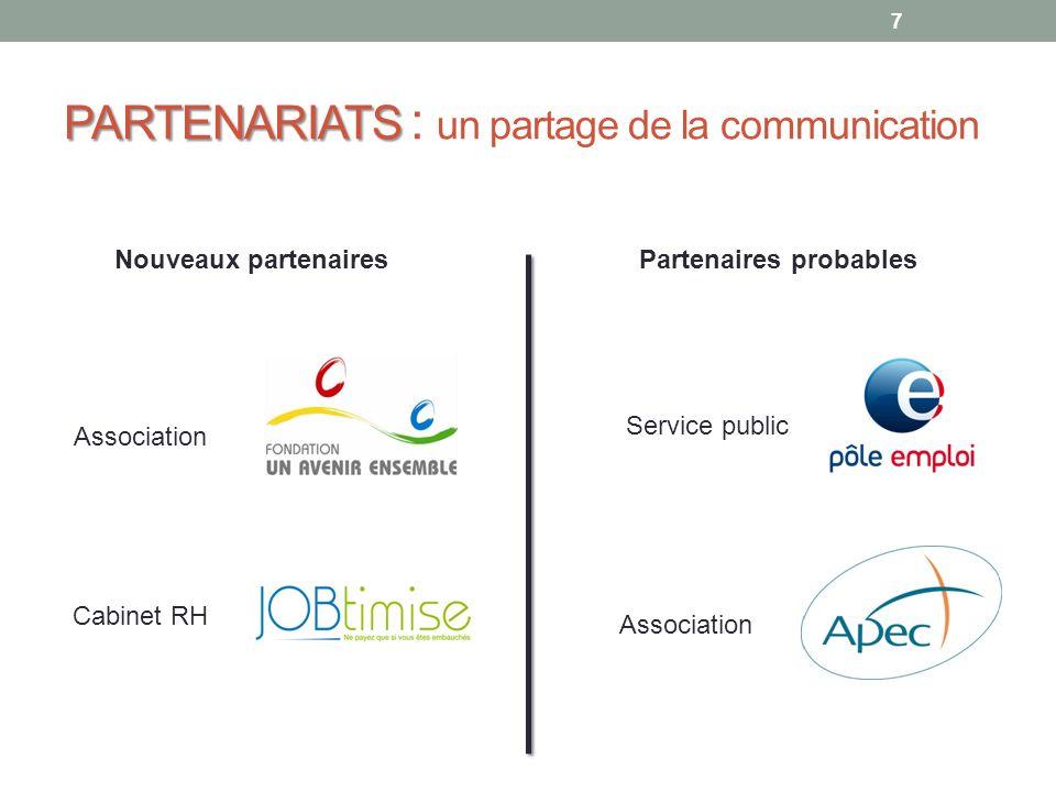 PARTENARIATS : un partage de la communication