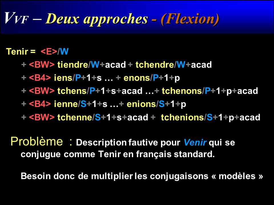 VVF – Deux approches - (Flexion)