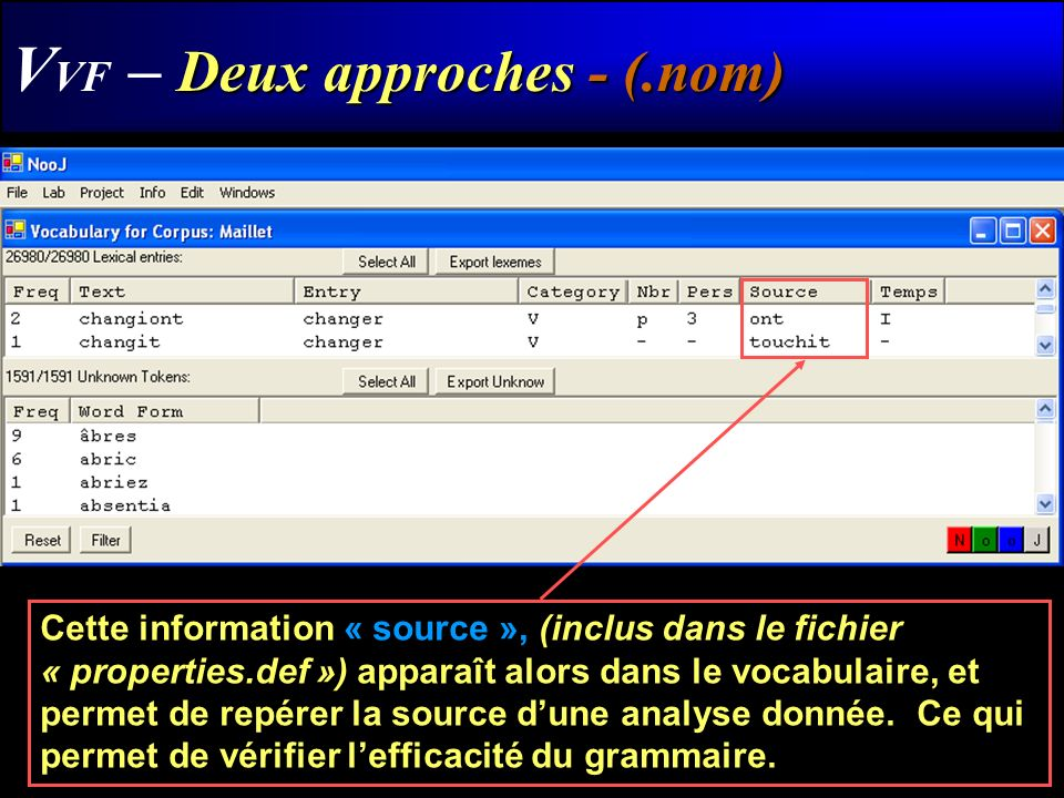 VVF – Deux approches - (.nom)