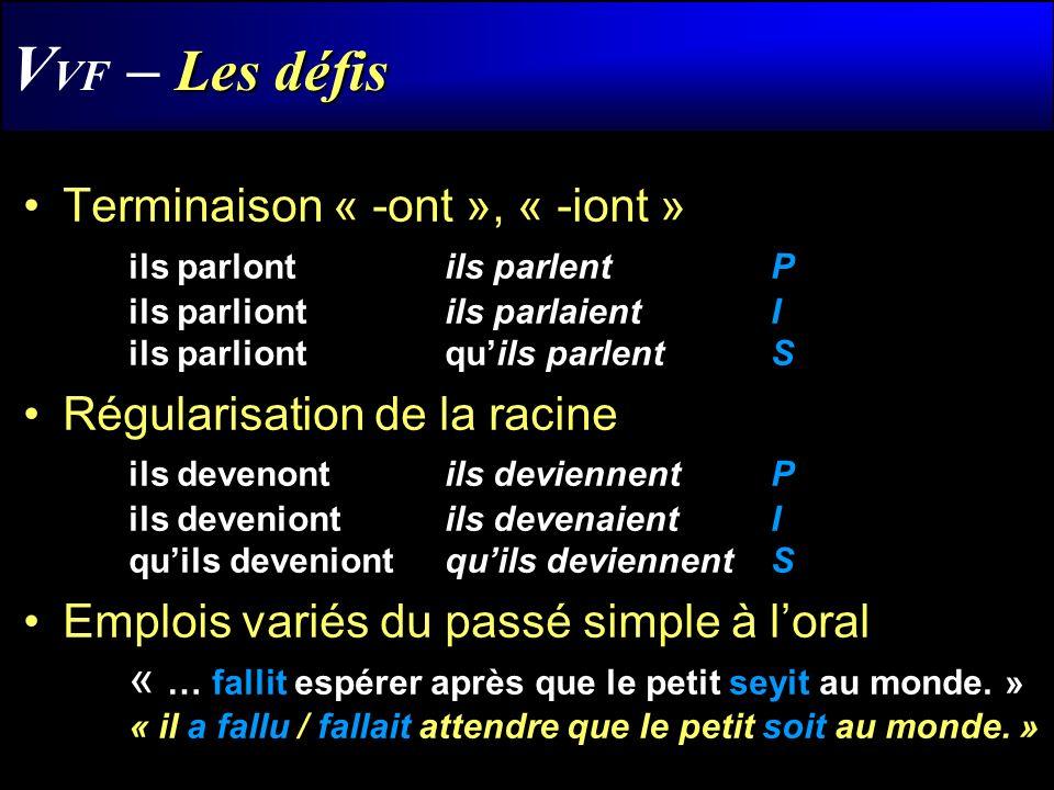 VVF – Les défis Terminaison « -ont », « -iont » ils parlont ils parlent P ils parliont ils parlaient I ils parliont qu'ils parlent S.
