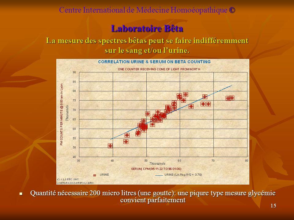 Centre International de Médecine Homoéopathique © Laboratoire Bêta La mesure des spectres bêtas peut se faire indifféremment sur le sang et/ou l'urine.