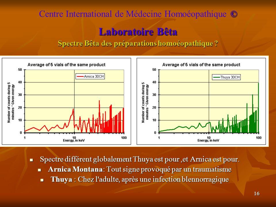 Centre International de Médecine Homoéopathique © Laboratoire Bêta Spectre Bêta des préparations homoéopathique