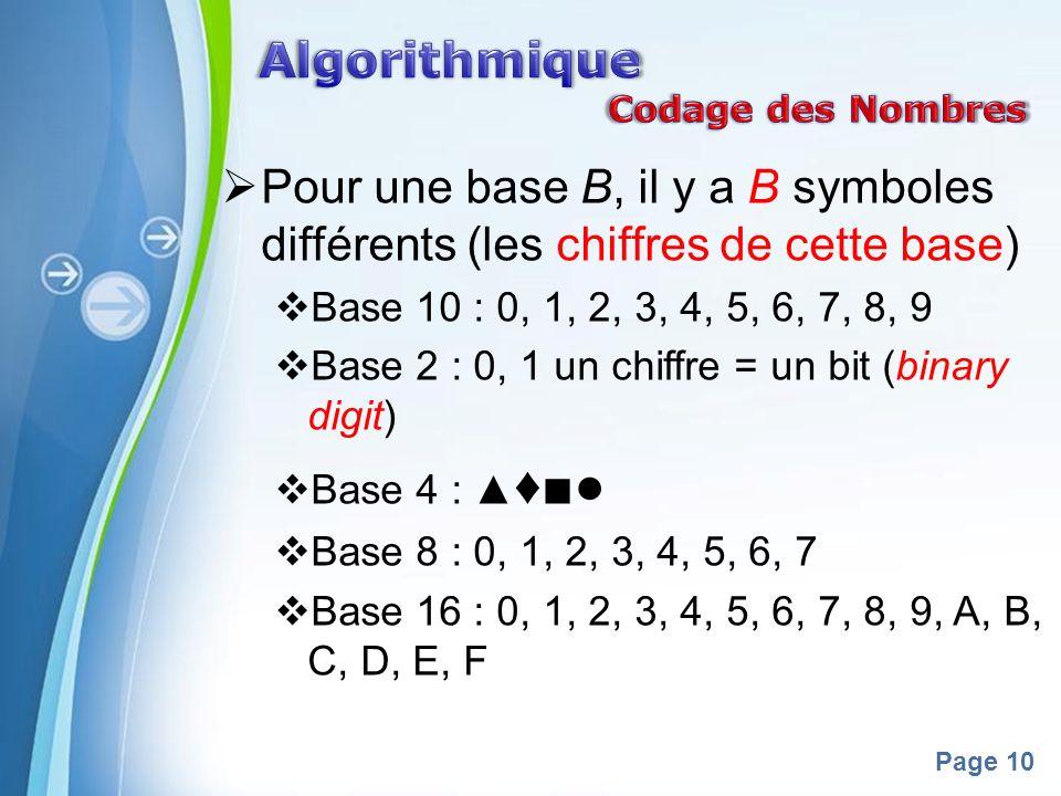 Algorithmique Codage des Nombres. Pour une base B, il y a B symboles différents (les chiffres de cette base)