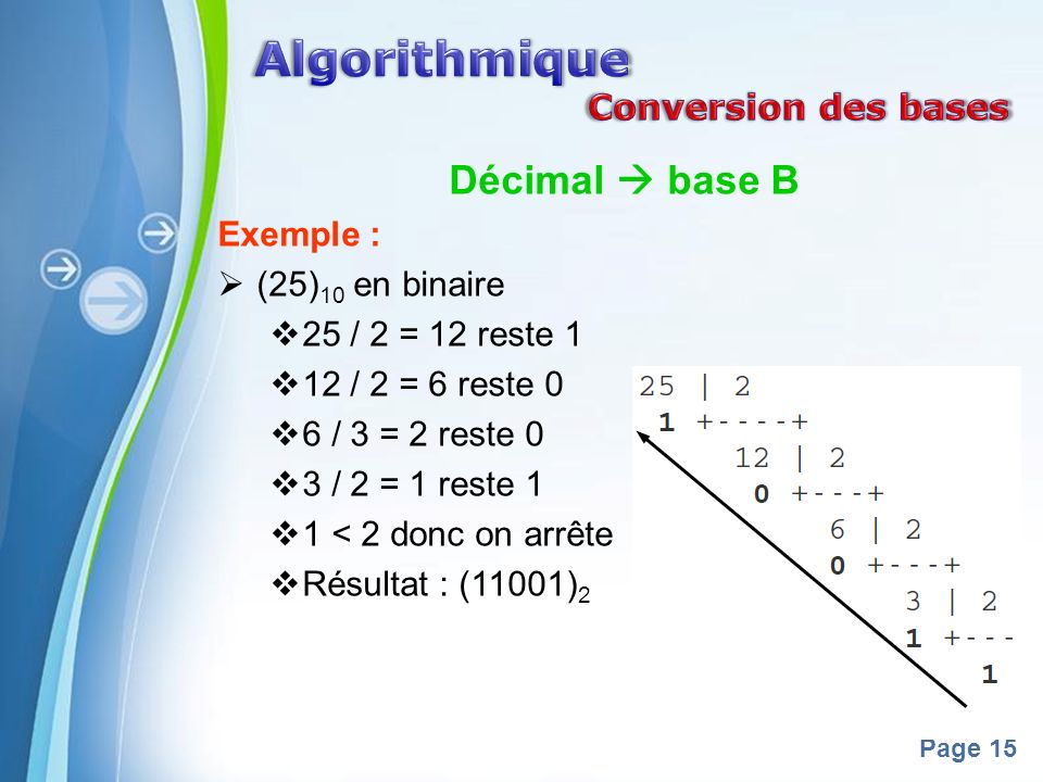 Algorithmique Décimal  base B Conversion des bases Exemple :