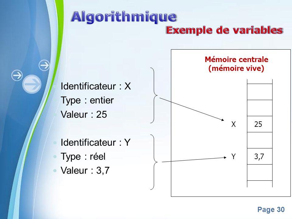 Algorithmique Exemple de variables Identificateur : X Type : entier