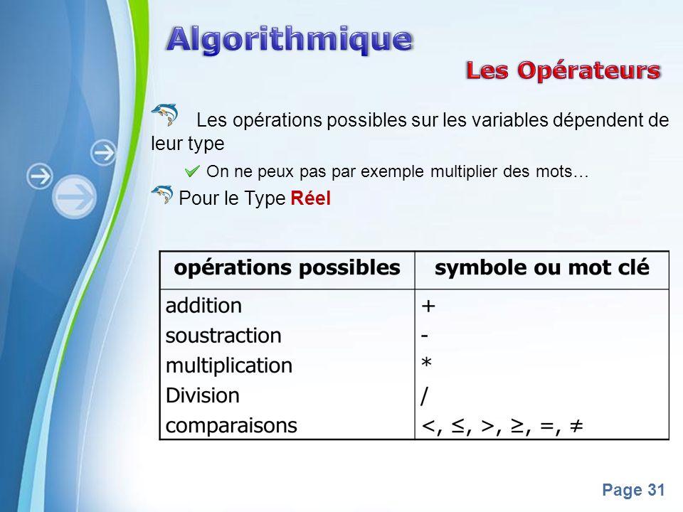 Algorithmique Les Opérateurs